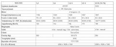 Manta A - műszaki adattáblázat