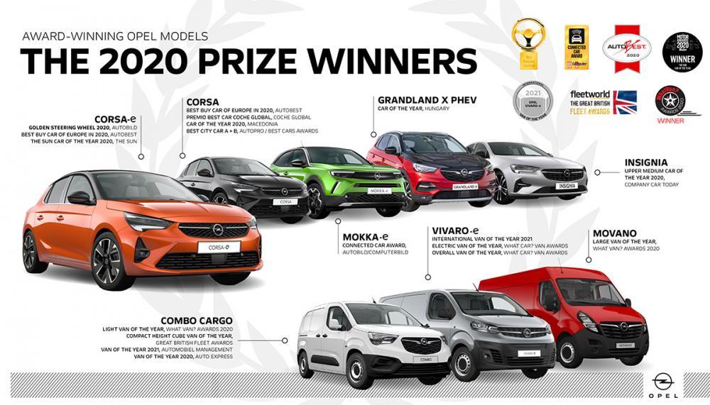 02-Opel-Awards-2020-513941.jpg